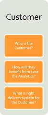 ExtractValueGrid - Customer